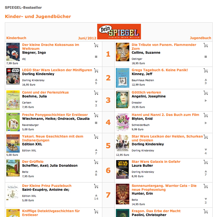 Spiegel-Bestsellerliste-2012-05-21